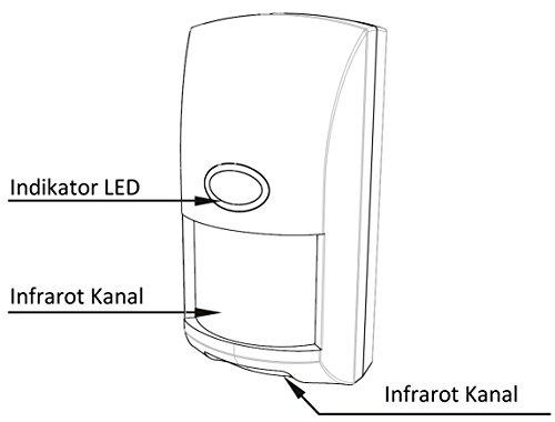 HiKam+: HiKam externe PIR Sensor (Passiv Infrarot Sensro) mit 433MHz Funkverbindung. Zubehöre für HiKam Kamera Q7 / A7. - 2