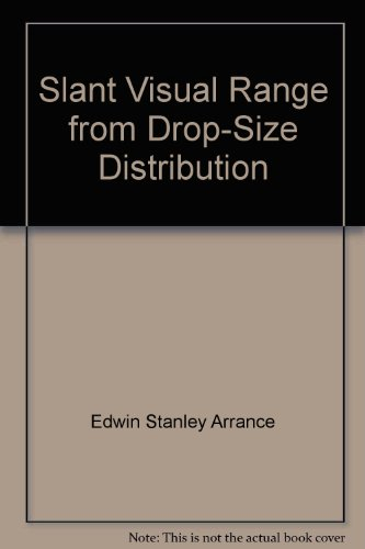 Slant Visual Range from Drop-Size Distribution