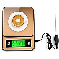 DPPAN Electrónica Digital Báscula de Cocina, Café multifunción Balanza de Alimentos Peso de Cocina,