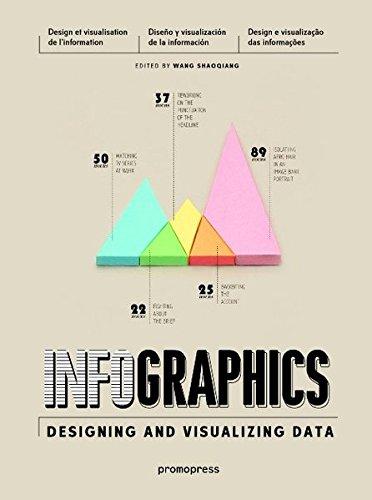 Infographics. Diseño Y Visualización De La Información