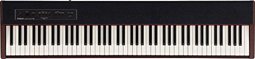 Roland-F-20-DW-Digital-Piano