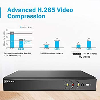 ANNKE 8CH Ultra HD 4K CCTV Camera System H.265 DVR Kit and 8X 4K Outdoor IP67 Weatherproof Camera with EXIR LED IR Night Vision, Email Alert with Snapshots, Smart Search, Remote Access, 2TB HDD