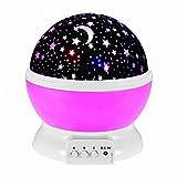 In the Dream Star Lámpara de Noche con proyector de Luces sensoriales, 360 Grados, romántica, para niños, decoración de habitación de bebé, plástico, Rosa, 12×12×13.5cm