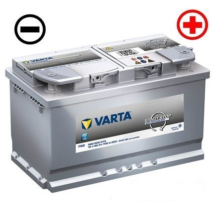 Varta Blue Dynamic E46 75Ah EFB Batteria Start E Stop