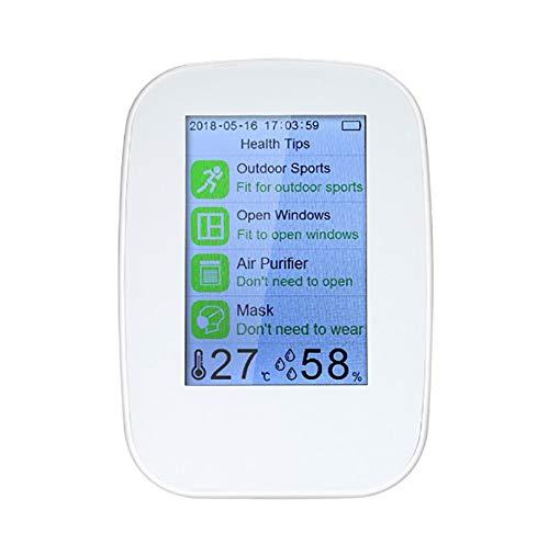 ZUZU Analyzer Thermometer Analyzer Thermometer Analyzer Thermometer Analyzer Thermometer Analyzer Thermometer Analyzer Thermometer