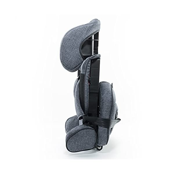 Urban Kanga Uptown Portable and Foldable Travel Car Seat Group 1 | 9-18 Kg (Grey Denim)  FOLDABLE PORTABLE TRAVEL CAR SEAT - Universal Group 1. Suitable for children weighing 9-18 Kg. (20 to 40 LB.) SAFE - Tested and certified to meet ECE R44/04 EUROPEAN SAFETY STANDARD LIGHTWEIGHT - Weighs only 3 KG! Fits in most standard suitcases. Carry bag included! 4