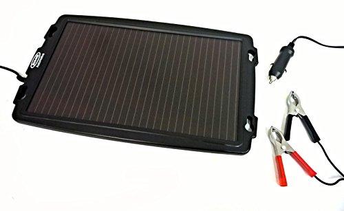 Pannello Solare per auto, 12v, per caricare la batteria - 100 amp