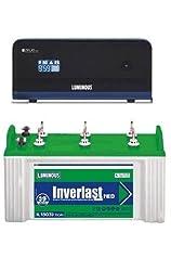 Luminous Zelio 1100 Inverter with ILTT 18039 150 Ah Flat Plate Battery