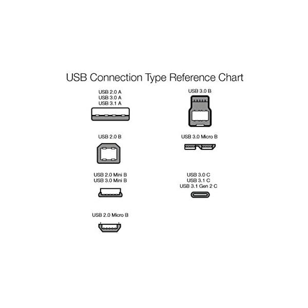 AmazonBasics-Adaptateur-USB-20-vers-rseau-LAN-Ethernet-10100-Adaptateur-USB-30-vers-Gigabit-Ethernet-101001000