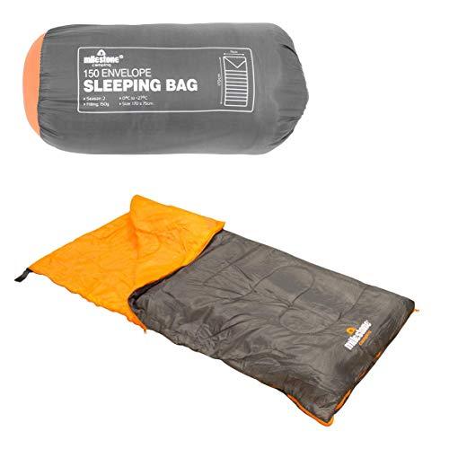 Milestone Camping...