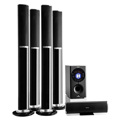 oneConcept V51 /• Sistema sonido envolvente 5.1 /• Home Cinema /• Surround /• 70 W RMS /• Subwoofer activo emisi/ón lateral 4 /• Bass Reflex /• 5 altavoces sat/élite /• AUX /• USB /• Tarjeta SD /• FM
