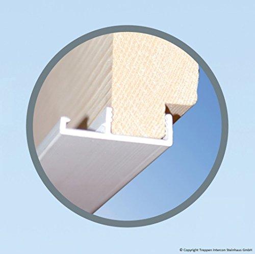 Bekleidungsleisten Minka-Fix für die Bodentreppen Polar Extrem und Polar 60 -
