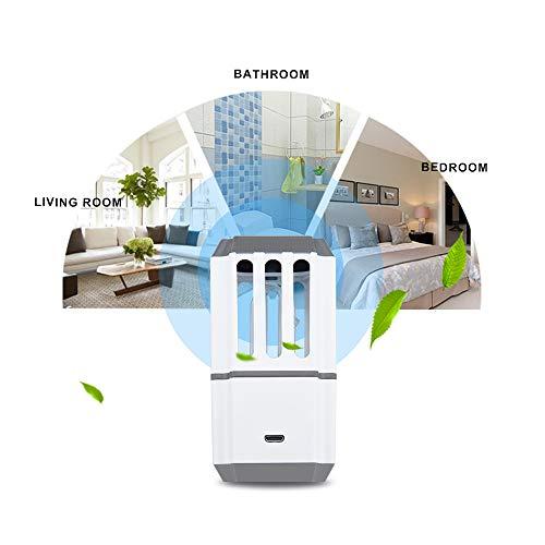 Luxvista UV-Sterilisator Lampe 2.5W Tragbare UV+Ozon Luftreiniger Lampe Desinfektion Geruchsbeseitigung, Bakterien und Entfernen Formaldehyd für Haus Kabinett Waschraum WC - Desinfektion Licht
