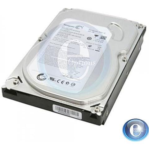 HP 250GB 1.5G SATA 7.2K rpm LFF (3.5-inch) Non-hot Plug