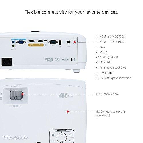 Viewsonic PX747-4K UHD Projektor (3.500 ANSI Lumen, 2x HDMI, HDR) - 5