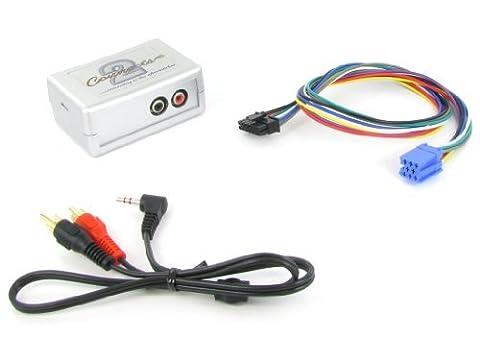 Adaptateur Autoradio Rd3 - T1 péritel Audio- T1 Vpgx010 Adaptateur auxiliaire
