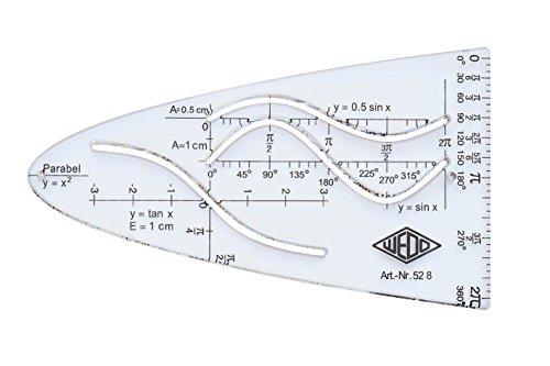 Wedo 528 Parabel Y=X² Einheitsparabel Bruchfest, transparent