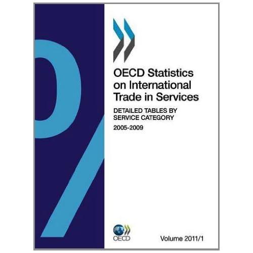 Statistiques De L'ocde Sur Les Echanges Internationaux De Services: Tableaux Detailles Par Categories De Services