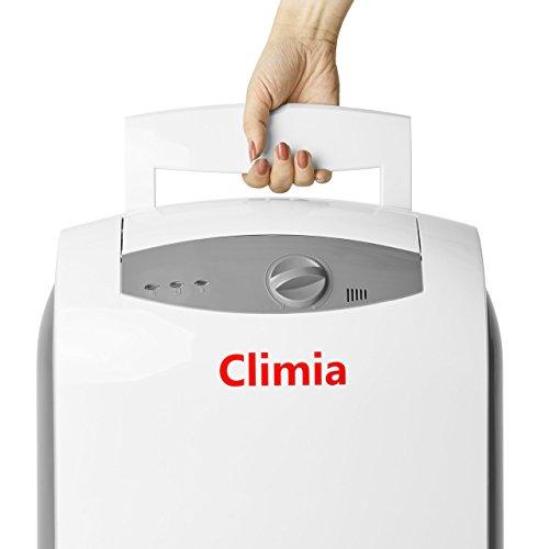 Climia® CTK 190 Luftfeuchtigkeit senken, Schimmel vermeiden. Luftentfeuchter elektrisch mit Fachbuch richtiges Heizen und Lüften.