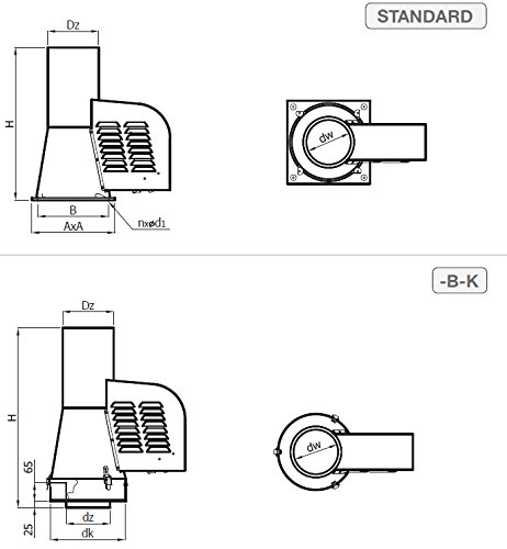 Courants d'air en acier inoxydable Générateur Rotowent Base carrée 150mm