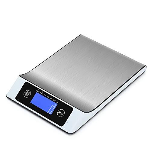 Rango 5kg / 1g 10kg / 1g 15kg / 1gValor de graduación: 1GUnidad: kg, tl, lb, oz, g, ml de agua, ml de lecheTamaño de la pantalla: 52 * 23 mmBotón: interruptor, claro, unidad,Tamaño del producto: 243 * 168 * 33 mm.Peso neto: 382g Peso bruto: 483gBater...