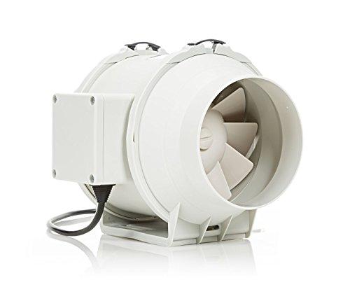 STERR - Silenziosa ventola di aspirazione in linea per condotti 100 mm - DFA100