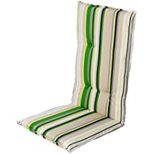 coussin de chaise de jardin. Black Bedroom Furniture Sets. Home Design Ideas