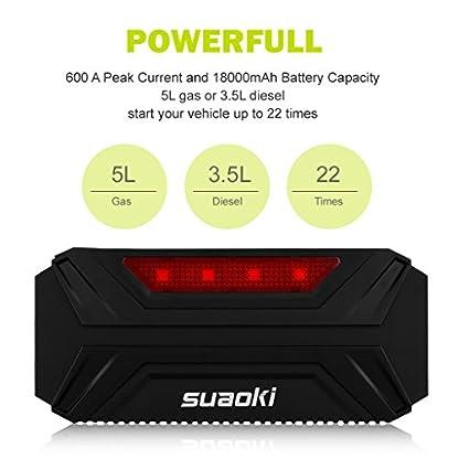 41cpx0wfvHL. SS416  - Suaoki T3 - Jump Starter 18000mAh Batería Arranque Kit 600A Arrancador Pack Para Coche (Batería portátil, 12/16/19V, Multifuncional)
