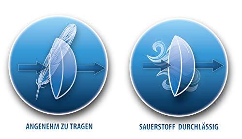 Eyecatcher - Farbige Kontaktlinsen für 12 Monate, Zombie, 2 Stück Jahreslinsen, weiss, / BC 8.6 mm / DIA 14.5 mm - 4