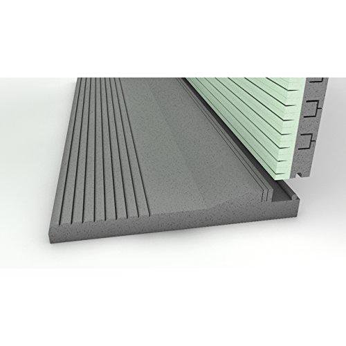 Dämmsystem ROKA-SAN-FLEX 25 mm | 2-Komponenten Sanierungssystem | für die Sanierung von alten Rolladenkästen