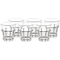 Wasserglas Trinkglas aus Polycarbonat Kunststoff-Becher 6-Set. Höhe:9cm 250ml.