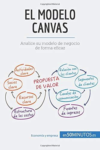 El modelo Canvas: Analice Su Modelo De Negocio De Forma Eficaz