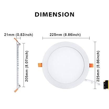 LVWIT LED Pannelli Faretti 2 Pezzi