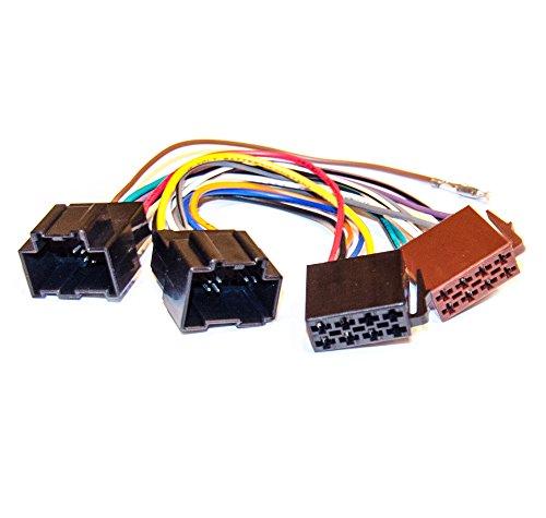 radio-adaptador-chevrolet-aveo-captiva-epica-kalos-saab-9-3-9-5-a-iso-de-2006-