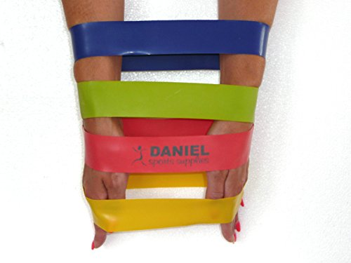 Resistance Band Latex – Exercise Bands
