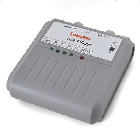 SLX 27998R Philex 5.8 GHZ Wireless AV Sender