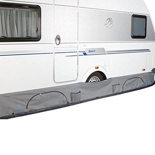 Wohnwagenschürze, PVC, 7 mm Keder, 600 x 50 cm, mit Ablagefächern