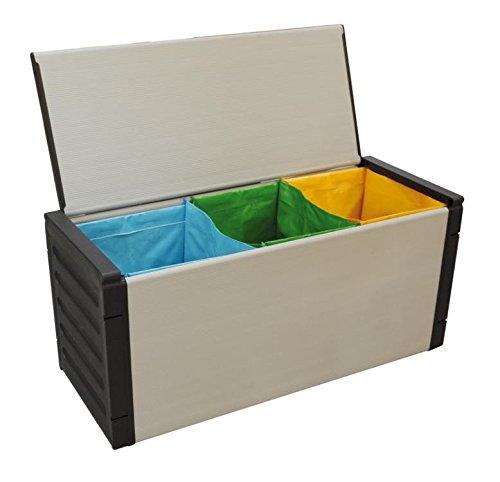Idee Körbe für getrennte Kofferraumwanne für Mülltrennung