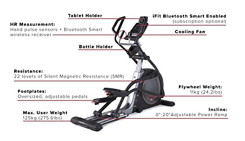 41d6Ci8LcyL - ProForm 7.0 Elliptical Cross Trainer