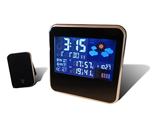 Weather Station With Outdoor Sensor / Transmitter - Wireless Weather Station Gadget by ThinkGizmos (Trademark Protected)