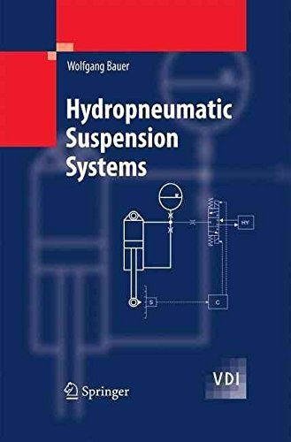 [(Hydropneumatic Suspension Systems)] [By (author) Wolfgang Bauer] published on (October, 2014)