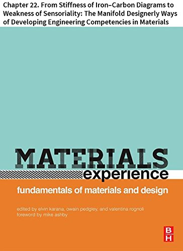 Materials Experience: Chapter 22. From Stiffness of Iron-Carbon Diagrams to Weakness of Sensoriality: The Manifold Designerly Ways of Developing Engineering Competencies in Materials (English Edition) -