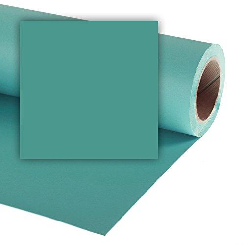 Colorama 2.72x 11m Sea Blue