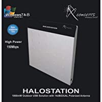 Wireless Perfect concepts corporation HaloStation OutDoor Wifi Signal Booster (awd)