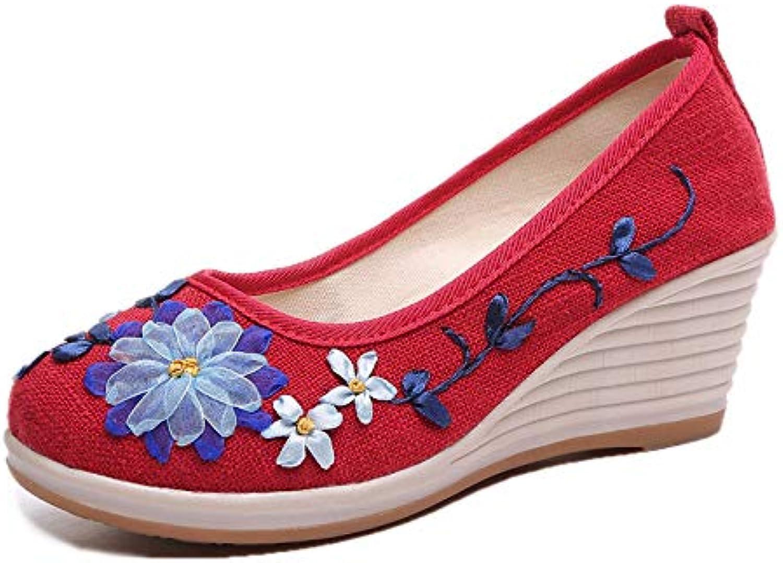 Chaussures à Talon Plat à tête Ronde à à à Talon compensé pour FemmeB07GLSBRB3Parent fc0199
