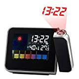 Alaso - Despertador en línea, Despertador de Viaje, Despertador con proyección de Techo Digital, termómetro, higrómetro para Dormitorio, salón o Oficina