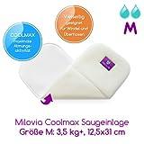 Milovia - Coolmax Saugeinlagen Größe Größe M (12,5x31 cm)