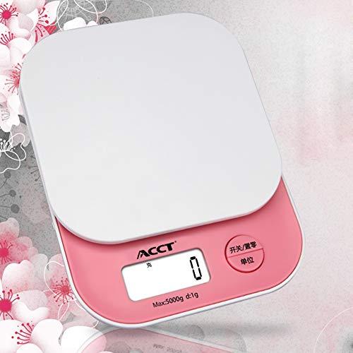 Especificaciones: Báscula de cocina digital equipada con sensores de alta precisión para proporcionarte un peso preciso. Capacidad de 2/5 kg, perfecto para hornear, cocinar, etc. Nombre del artículo: báscula de cocina digital. Material: ABS. Tipo (op...