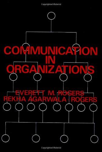 communication-in-organizations
