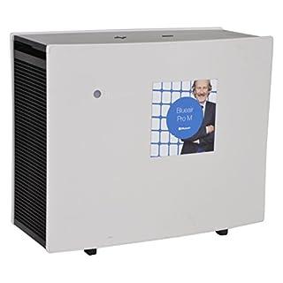Blueair Luftreiniger Pro M mit Partikel und Smokestop Filter
